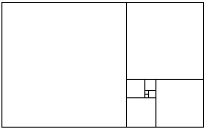 Comment réussir les photos : suite de Fibonacci